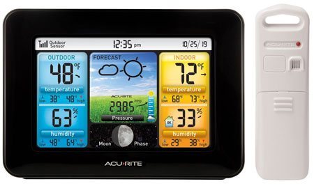 12.  AcuRite 02077R Color Weather Station With Temperature/ Humidity /Forecast