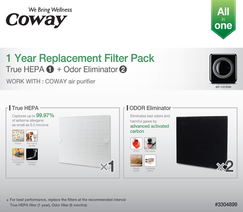 5. Coway Replacement Filter Pack for AP1512HH